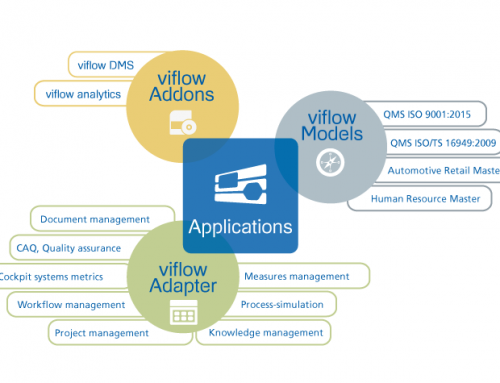 An Introduction to viflow 6