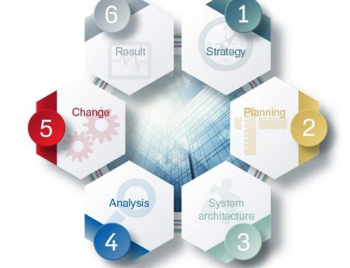 Core Ideas in Process Improvement
